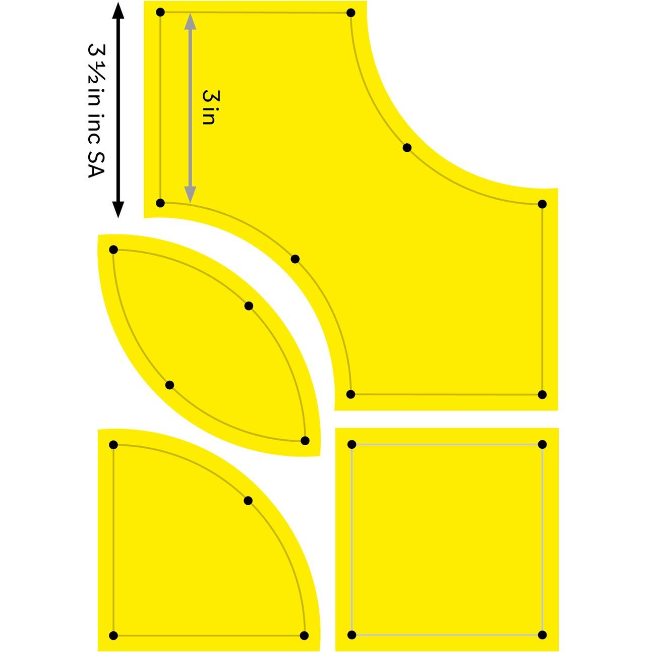 Templates Diagram